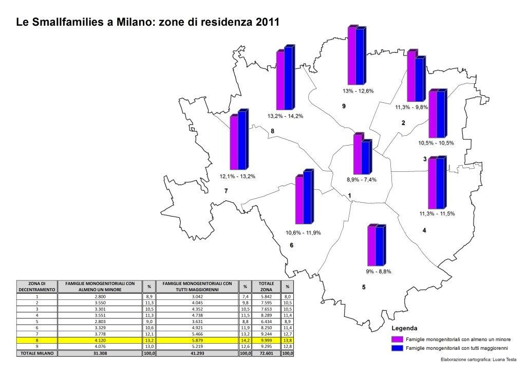 smallfamilies_minori_maggiori barre rif milano