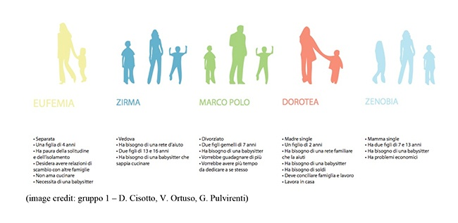 Microsoft Word - geometrie variabili_corso_poli.doc